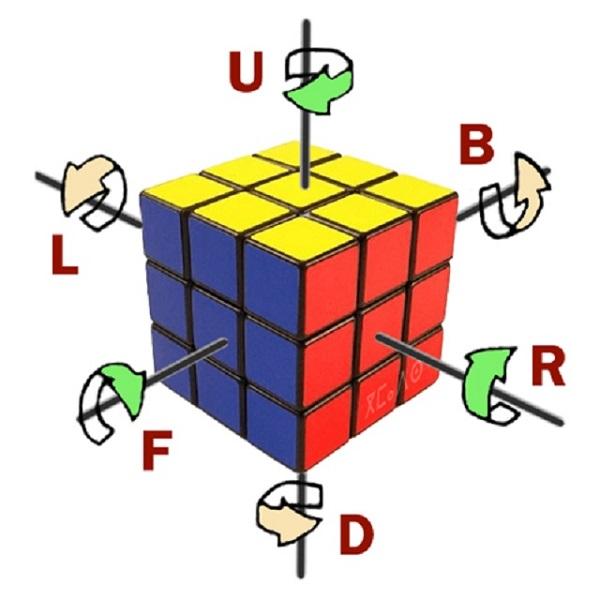 Cách chơi Rubik 3x3 dễ hiểu nhất cho người mới